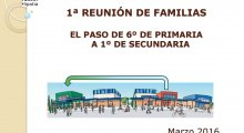 Presentación de la reunión de familias de 6º de Primaria. 15 de marzo